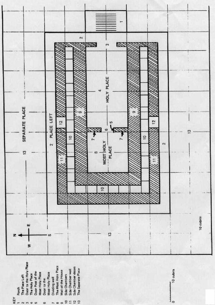 Plan of ezekiel s temple showing similarities with solomon s temple
