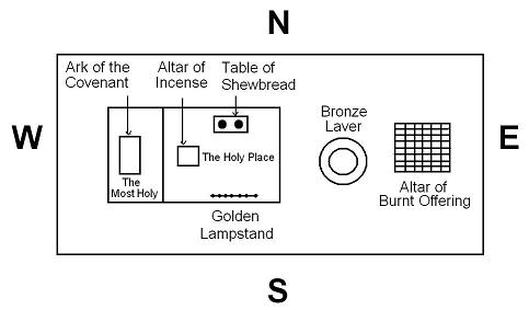 tabernacle  Tabernacle Layout